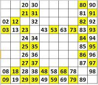 Data Togel Singapura, Data Togel Hongkong, Data Togel sydney Prediksi Angka Hk